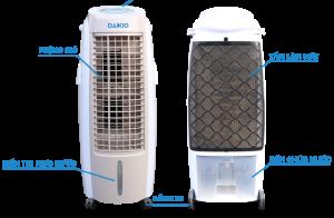 Hướng dẫn vệ sinh, khử mùi và khử trùng cho máy làm mát